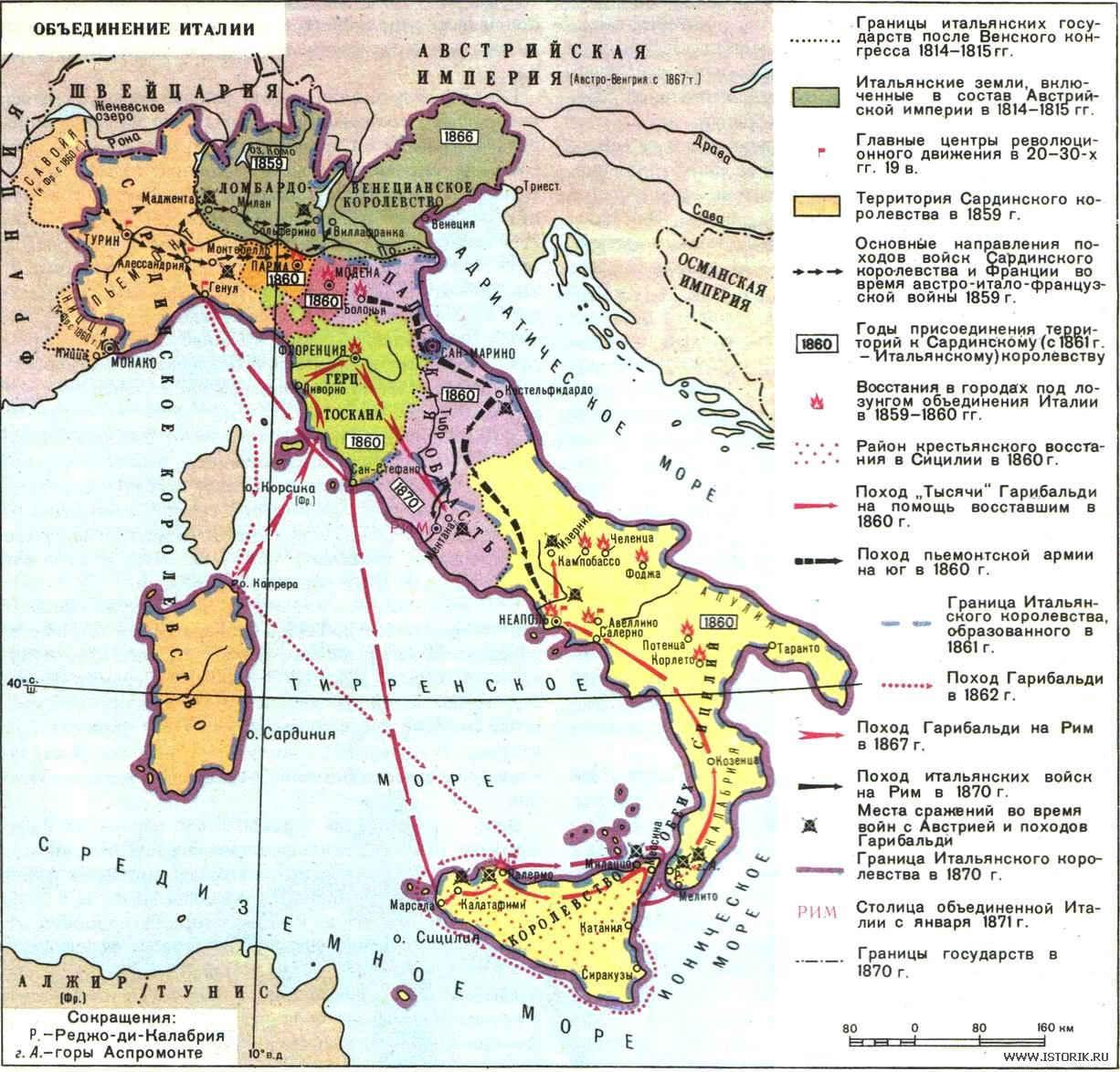 Объединение итальянских земель на исторической карте